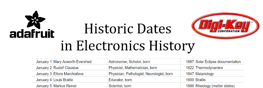 Historic Dates in Electronics History coming soon, by