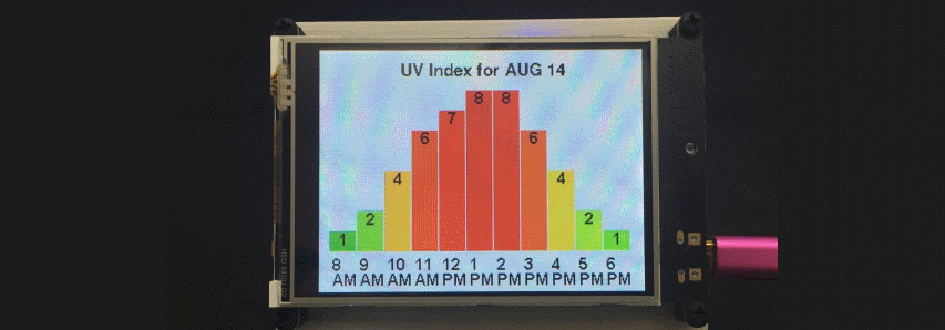 https://learn.adafruit.com/pyportal-uv-index/overview