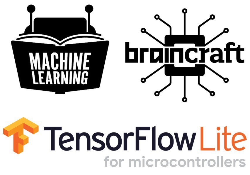 Machine Learning Monday! BrainCraft HAT for Raspberry Pi and