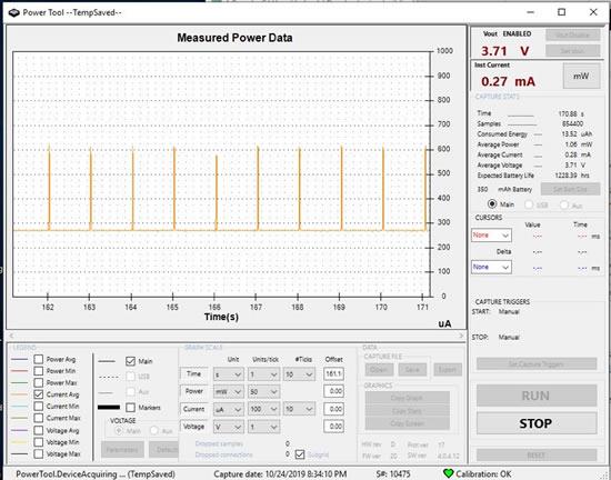 Circuit Playground Bluefruit low power tests