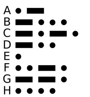 Morse Code on the micro:bit