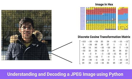 Decoding a JPEG Image using Python