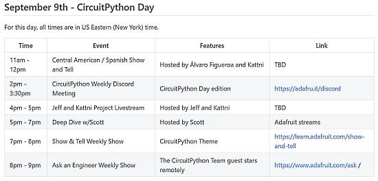 CircuitPython Day Schedule