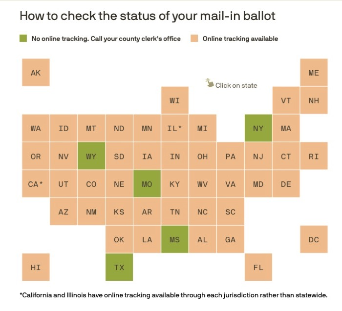 Top 5 mail voting mistakes and how to avoid them Axios