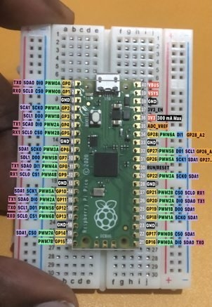Display Raspberry Pi Pico overlay in Adafruit AR