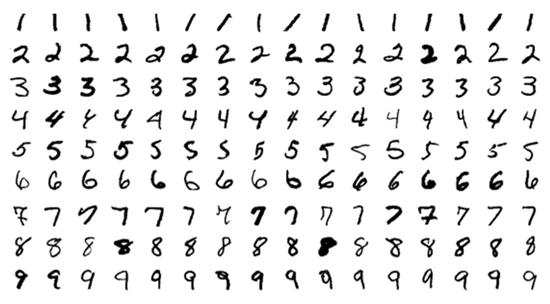 Python Handwriting Recognition