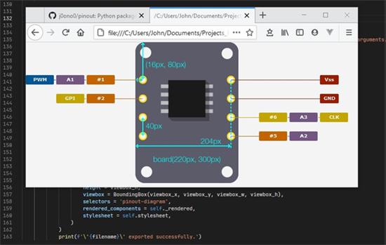 Python-based Pinout Diagram Generator