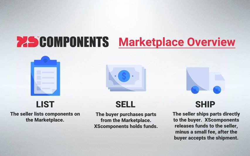 Marketplace Graphic