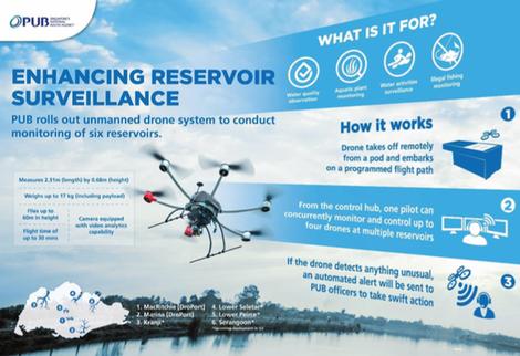 Pub drone reservoir