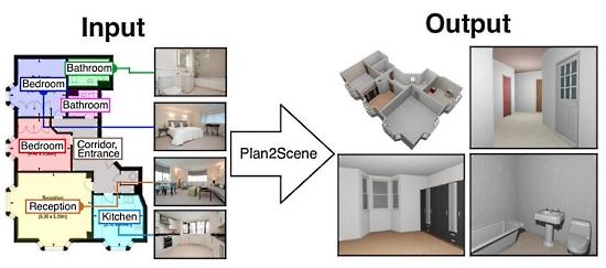 plan2scene