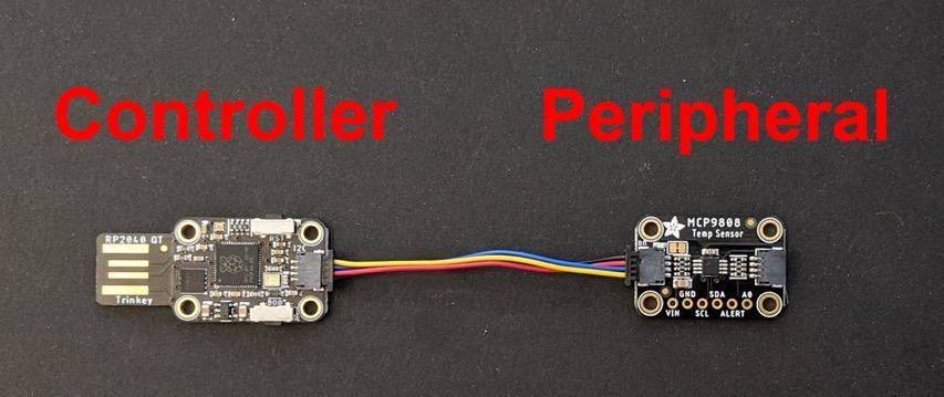 Sensors I2C template image