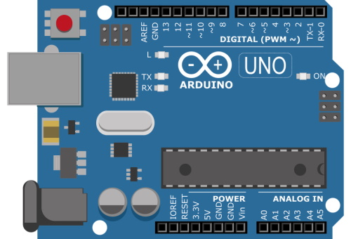 Retrospective of Arduino's Popularity
