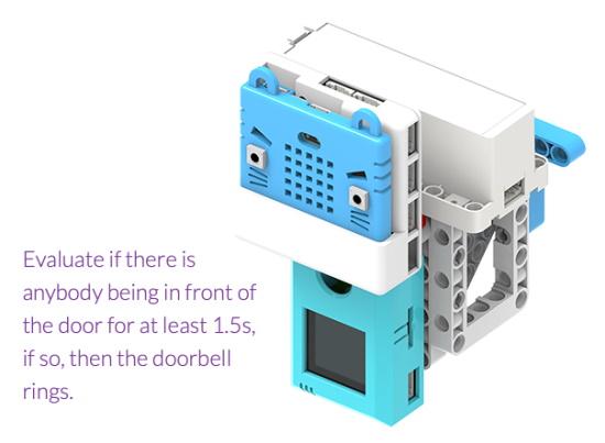 Non-contact Doorbell