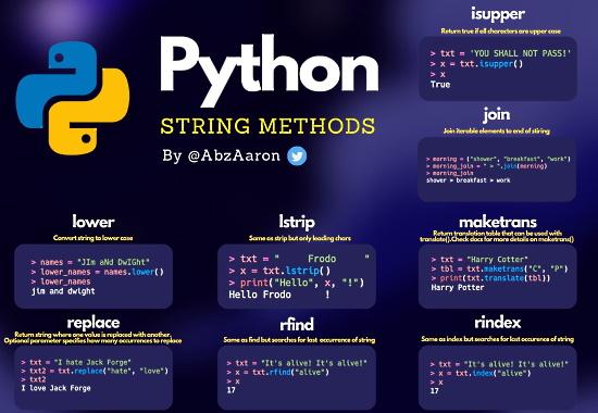 Python Reference Sheets