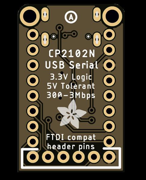 CP2102N02